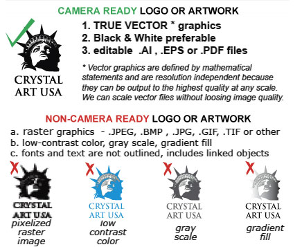 Artwork & Logo Setup Fee